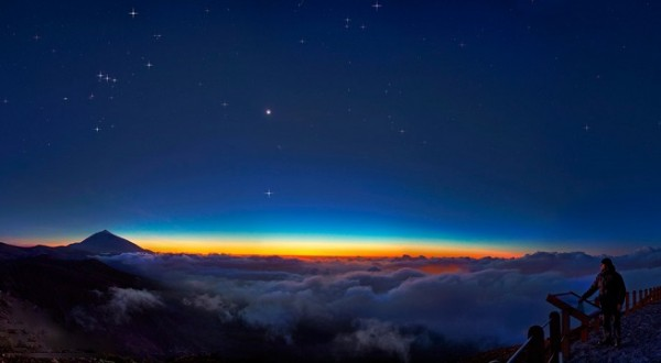 asztrológia megfigyelés, asztrológiai elemézés